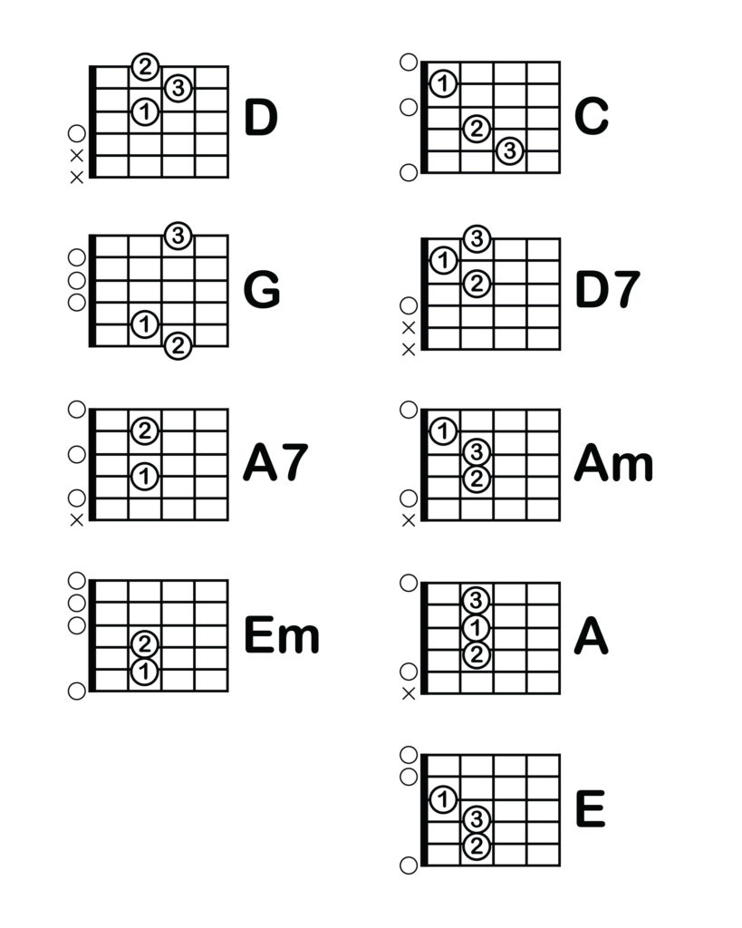 New York City Guitar School The Nine Most Important Chords   New ...